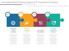 Consolidate Market Positions Diagram Ppt Presentation Examples
