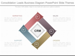 Consolidation Lead Business Diagram Powerpoint Slide Themes