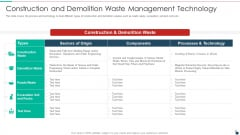 Construction And Demolition Waste Management Technology Resources Recycling And Waste Management Download PDF