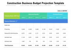 Construction Business Budget Projection Template Ppt PowerPoint Presentation Icon Influencers PDF