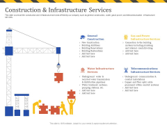 Construction Business Company Profile Construction And Infrastructure Services Inspiration PDF