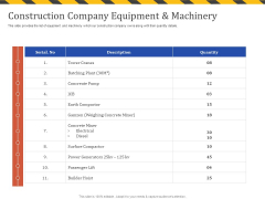 Construction Business Company Profile Construction Company Equipment And Machinery Elements PDF