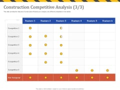 Construction Business Company Profile Construction Competitive Analysis Feature Sample PDF