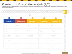 Construction Business Company Profile Construction Competitive Analysis Net Themes PDF