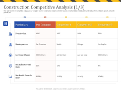 Construction Business Company Profile Construction Competitive Analysis Sales Themes PDF