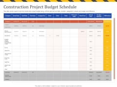 Construction Business Company Profile Construction Project Budget Schedule Infographics PDF