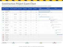 Construction Business Company Profile Construction Project Gantt Chart Ppt Infographic Template Deck PDF