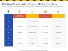 Construction Business Company Profile Details Of Construction Projects Under Execution Introduction PDF
