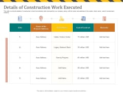 Construction Business Company Profile Details Of Construction Work Executed Structure PDF