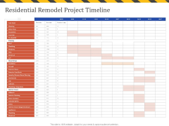 Construction Business Company Profile Residential Remodel Project Timeline Ppt Background Designs PDF