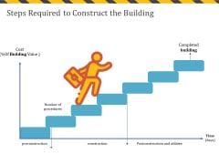 Construction Business Company Profile Steps Required To Construct The Building Pictures PDF