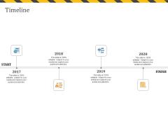 Construction Business Company Profile Timeline Ppt Portfolio Designs PDF