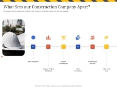 Construction Business Company Profile What Sets Our Construction Company Apart Background PDF