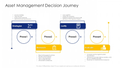 Construction Engineering And Industrial Facility Management Asset Management Decision Journey Formats PDF