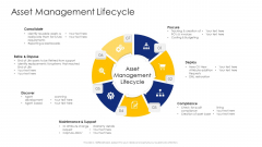 Construction Engineering And Industrial Facility Management Asset Management Lifecycle Topics PDF