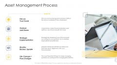 Construction Engineering And Industrial Facility Management Asset Management Process Slide2 Information PDF