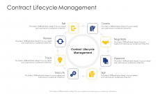 Construction Engineering And Industrial Facility Management Contract Lifecycle Management Information PDF