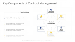 Construction Engineering And Industrial Facility Management Key Components Of Contract Management Portrait PDF