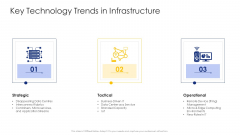 Construction Engineering And Industrial Facility Management Key Technology Trends In Infrastructure Graphics PDF