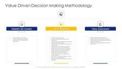 Construction Engineering And Industrial Facility Management Value Driven Decision Making Methodology Ideas PDF
