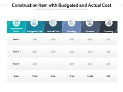 Construction Item With Budgeted And Actual Cost Ppt PowerPoint Presentation Model Example Introduction PDF