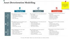 Construction Management Services And Action Plan Asset Deterioration Modelling Themes PDF
