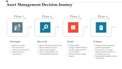 Construction Management Services And Action Plan Asset Management Decision Journey Brochure PDF