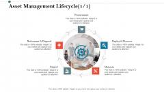 Construction Management Services And Action Plan Asset Management Lifecycle Icon Slides PDF