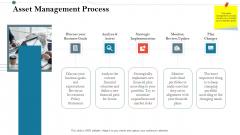 Construction Management Services And Action Plan Asset Management Process Slide Themes PDF