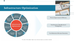 Construction Management Services And Action Plan Infrastructure Optimization Information PDF