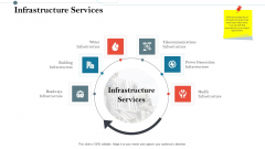 Construction Management Services And Action Plan Infrastructure Services Pictures PDF