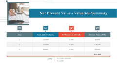 Construction Management Services And Action Plan Net Present Value Valuation Summary Icons PDF