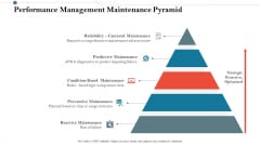 Construction Management Services And Action Plan Performance Management Maintenance Pyramid Themes PDF