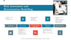 Construction Management Services And Action Plan Risk Assessment And Deterioration Modelling Pictures PDF