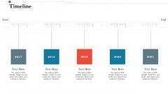 Construction Management Services And Action Plan Timeline Brochure PDF