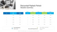 Construction Management Services Discounted Payback Period Valuation Summary Mockup PDF