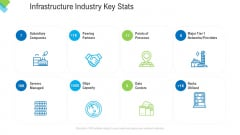 Construction Management Services Infrastructure Industry Key Stats Information PDF