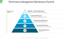 Construction Management Services Performance Management Maintenance Pyramid Professional PDF