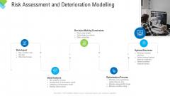 Construction Management Services Risk Assessment And Deterioration Modelling Download PDF