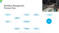 Construction Management Services Workflow Management Process Flow Demonstration PDF