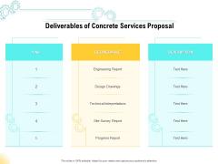 Construction Material Service Deliverables Of Concrete Services Proposal Introduction PDF