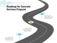 Construction Material Service Roadmap For Concrete Services Proposal Brochure PDF
