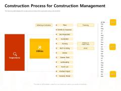 Construction Process For Construction Management Work Microsoft PDF