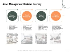 Construction Production Facilities Asset Management Decision Journey Infographics PDF