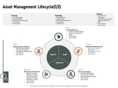 Construction Production Facilities Asset Management Lifecycle Security Designs PDF