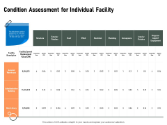Construction Production Facilities Condition Assessment For Individual Facility Icons PDF