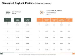 Construction Production Facilities Discounted Payback Period Valuation Summary Formats PDF