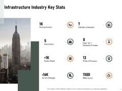 Construction Production Facilities Infrastructure Industry Key Stats Formats PDF