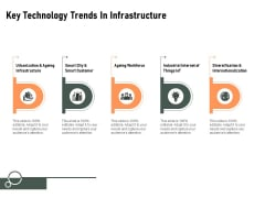 Construction Production Facilities Key Technology Trends In Infrastructure Diagrams PDF