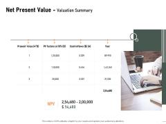 Construction Production Facilities Net Present Value Valuation Summary Formats PDF